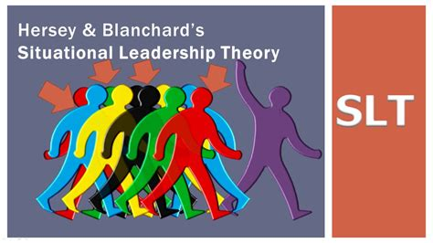Hersey Blanchard situational leadership - YouTube