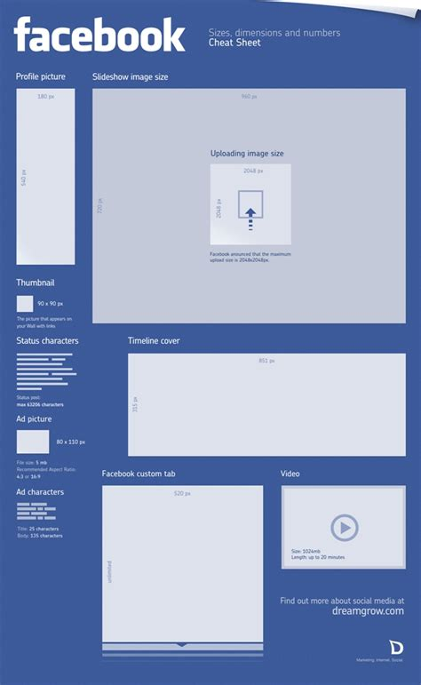 Facebook Timeline specs: All Sizes and Dimensions | RT is