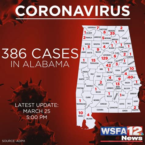 100 new coronavirus cases confirmed in Alabama; first