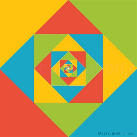 What is four color theorem - Definition and Meaning - Math