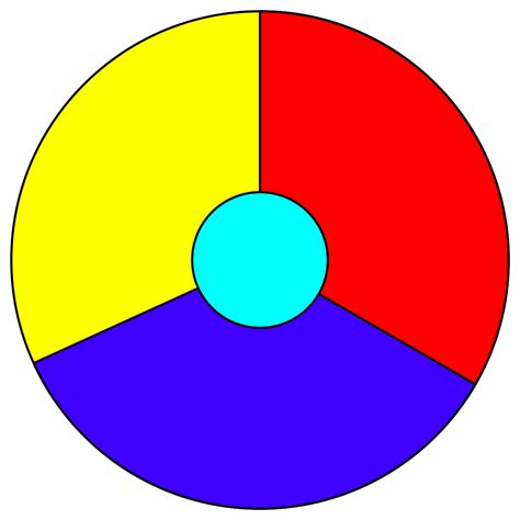 Four color theorem - Simple English Wikipedia, the free